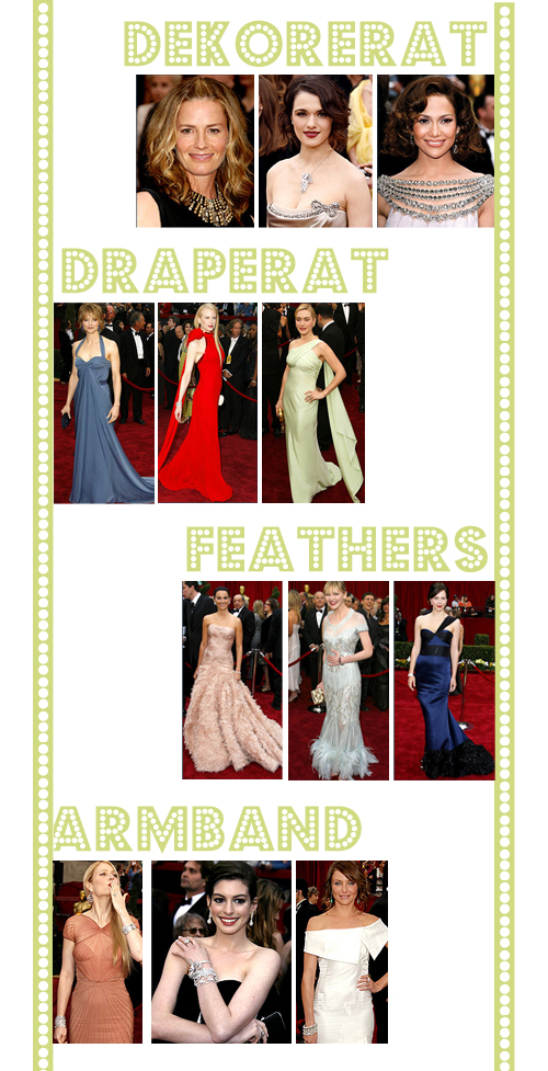 Trends+The oscars 2007